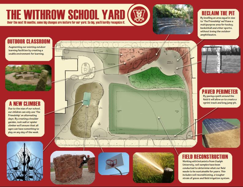 Schoolyard plan